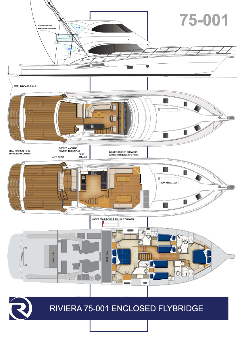 Riviera signs first order for NEW 75 Enclosed Flybridge